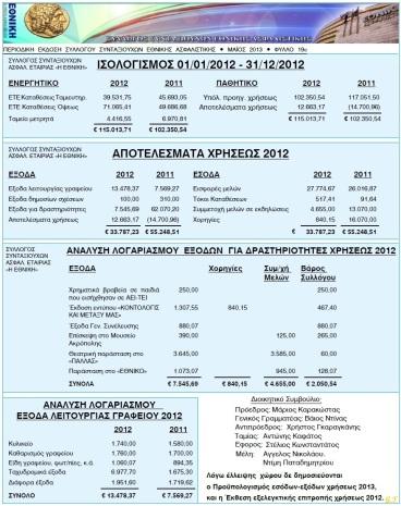 Σύλλογος Συνταξιούχων Εθνικής Ασφαλιστικής - Ισολογισμός  2012