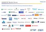 esm efsf market group of banks february 2014