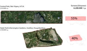 ΕΛΛΗΝΙΚΟ vs HYDE PARK vs CENTRAL PARK