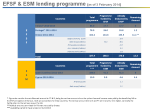esm efsf lending program as of february 2014