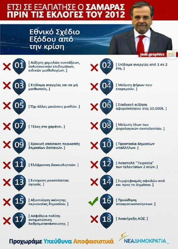 ΣΑΜΑΡΑΣ-18 ΣΗΜΕΙΑ ΑΠΑΤΗΣ 130