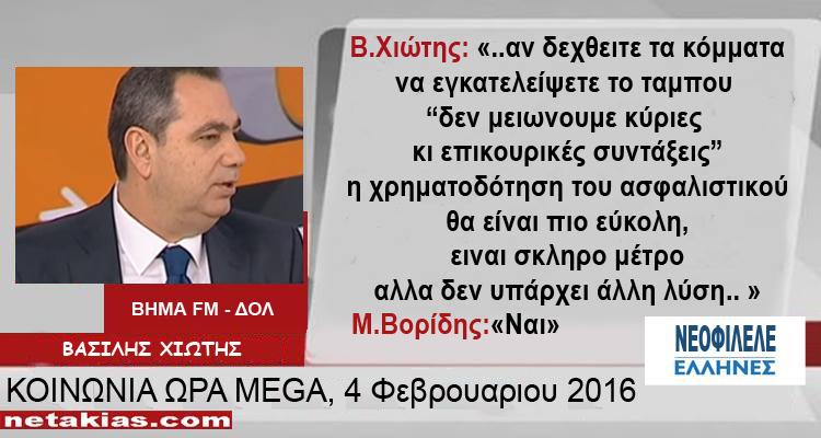 XIOTIS