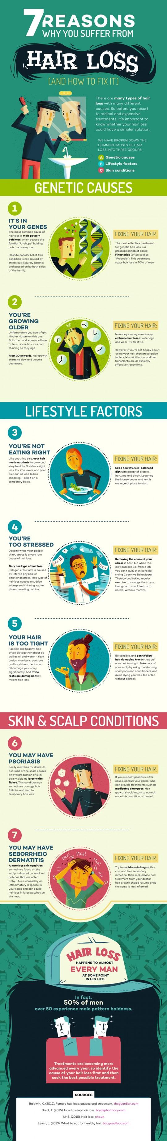 Μινοξιδίλη - Θεραπεία Τριχόπτωσης Regain | Advanced Hair ...
