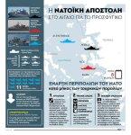 Η ΝΑΤΟϊκή αποστολή στο Αιγαίο για το προσφυγικό.