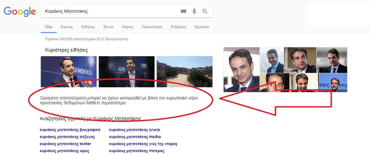 ΟΛΕΣ οι Φωτογραφίες του Κούλη Μητσοτάκη που θέλουν να εξαφανίσουν από το Google !
