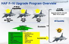 Lockheed-haf ΑΝΑΒΑΘΜΙΣΗ ΕΛΛΗΝΙΚΩΝ F-16 (1)