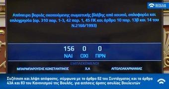 Πρεμιέρα για το σύστημα ηλεκτρονικής ψηφοφορίας της Βουλής