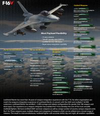 F-16-Viper-Lockheed-Martin-F-16-Block-70-greek (3)