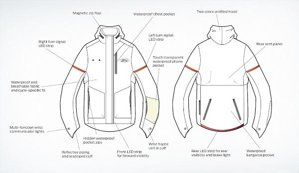 smart jacket1