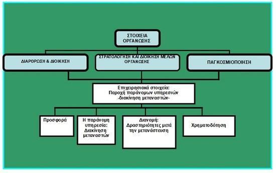 Στρατιωτικό κανονισμό για τον αξιωματικό και στρατολόγηση