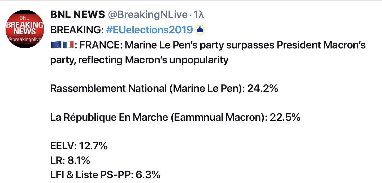Πέρασε τον Μακρόν η Λεπέν στην Γαλλία!