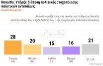 ΔΗΜΟΣΚΟΠΗΣΗ PULSE (9)