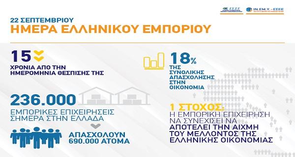 Ημέρα Ελληνικού Εμπορίου
