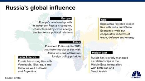 pinakas russian influence