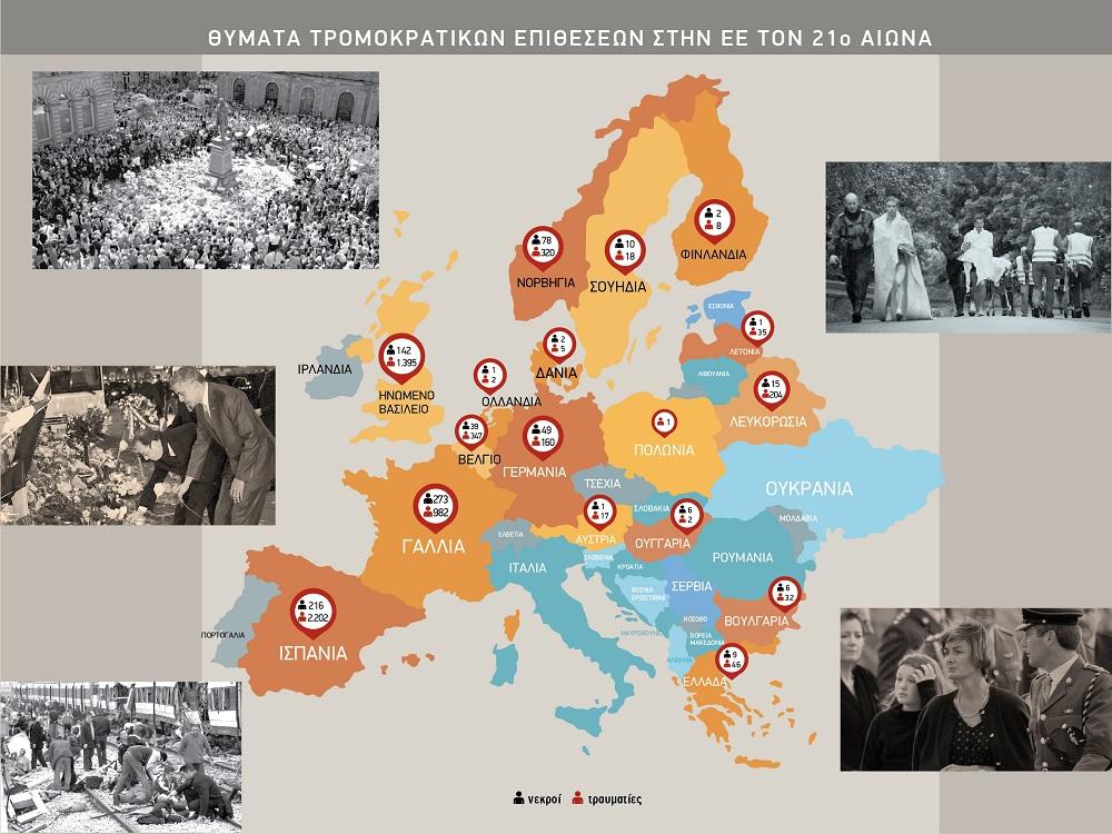 hartis thymata tromokratias europe 21aionas