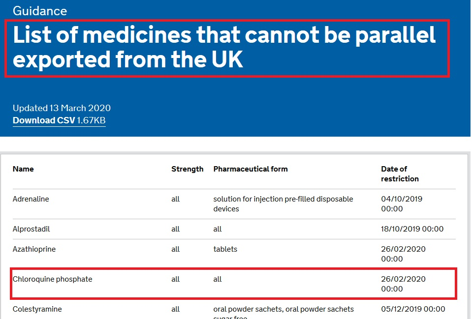 List of medicines that cannot be parallel exported from the UK - GOV UK