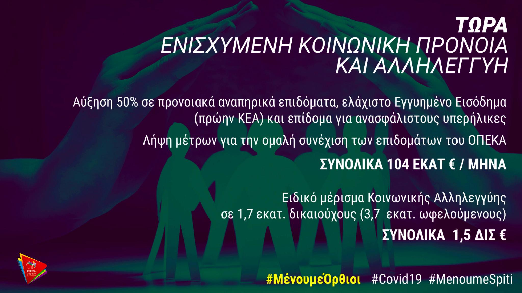 ΕΥΓΕ ΑΛΕΞΗ. Ο Αλέξης Τσιπρας υιοθέτησε την πρόταση του ολυμπια για κοινωνικό μερισμα σε όλες τις ευπαθείς ομάδες. Η κυβέρνηση θα ακολουθήσει;