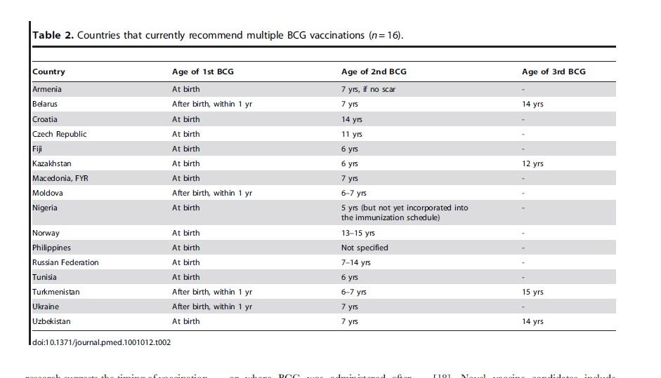 εμβολιοφυματιωσης1
