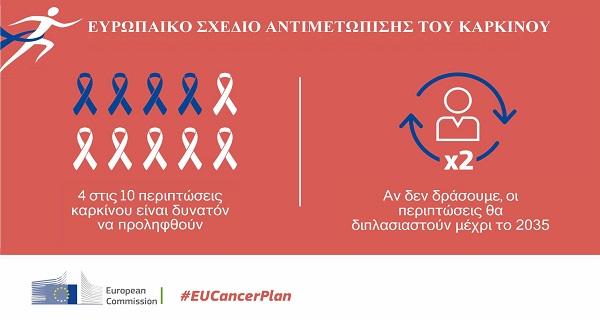 Ευρωπαϊκή Εβδομάδα κατά του καρκίνου